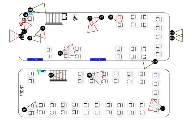 Bus Camera Schematic