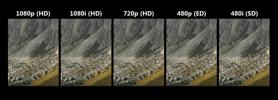 HD Resolution vs SD